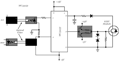 Typical Gate drive Circuit for IGBT modules