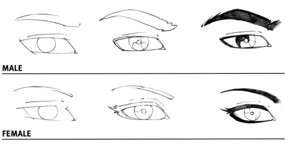 how to draw manga eyes male vs female