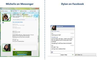 messenger y facebook