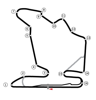 Perfil Hungaroring