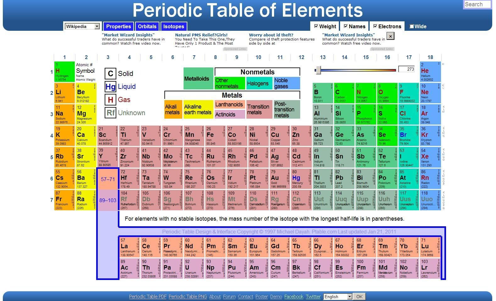 how to remember periodic table song