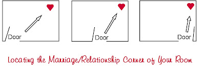 The Red Chair Blog Feng Shui For Romance