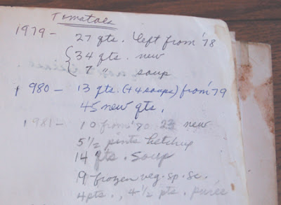 Photo of Grandma Marcia's notes in Putting Food By cookbook