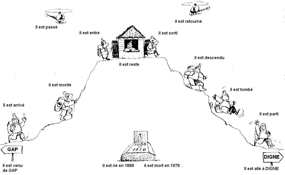 Blog do kiko pass compos la maison d 39 tre for Maison translation