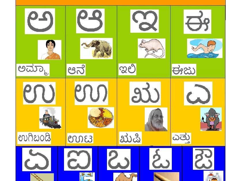 Learn Kannada Worksheets ಸ್ವರಗಳು Kannada Vowels