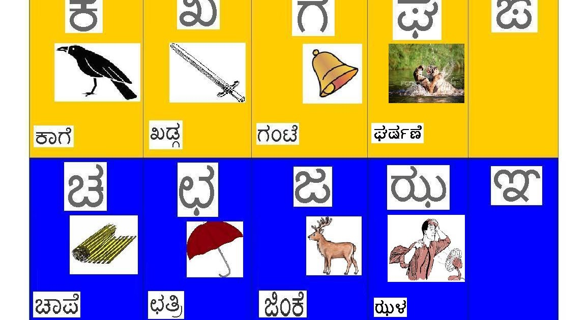 Learn Kannada - Worksheets: u0cb5u0ccdu0cafu0c82u0c9cu0ca8u0c97u0cb3u0cc1 - Kannada Consonants ...