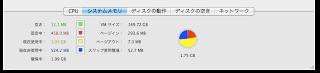Mac メモリ増設 (2GBx2)