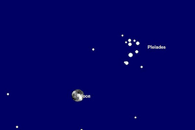 Astronomy start chart of the moon and Pleiades