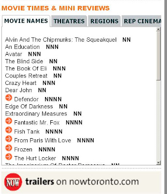 times movie rating