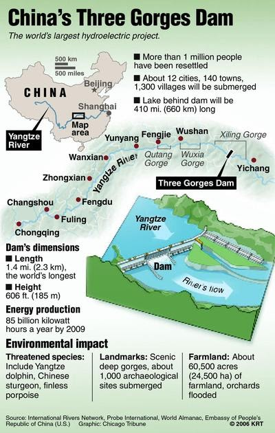 Travel writer volunteer wanted in Yichang - entrance to Yangtze River Three Gorges, China