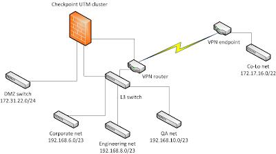 Visio architecture diagrams visio free engine image for for Hyper v architecture diagram
