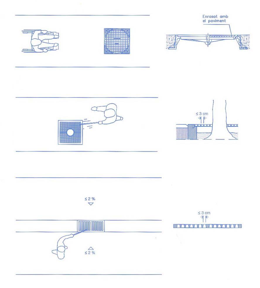 Requisitos Baño Adaptado: Adaptadas: Acceso urbanístico: elementos de urbanización adaptados