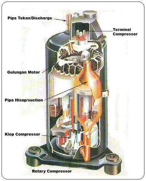 [rotary+compressor+1.jpg]