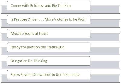 Qualities of a Fan Fundraiser Model