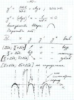 Подготовка к ЕГЭ - Репетитор по математике