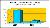 Iraq Network News