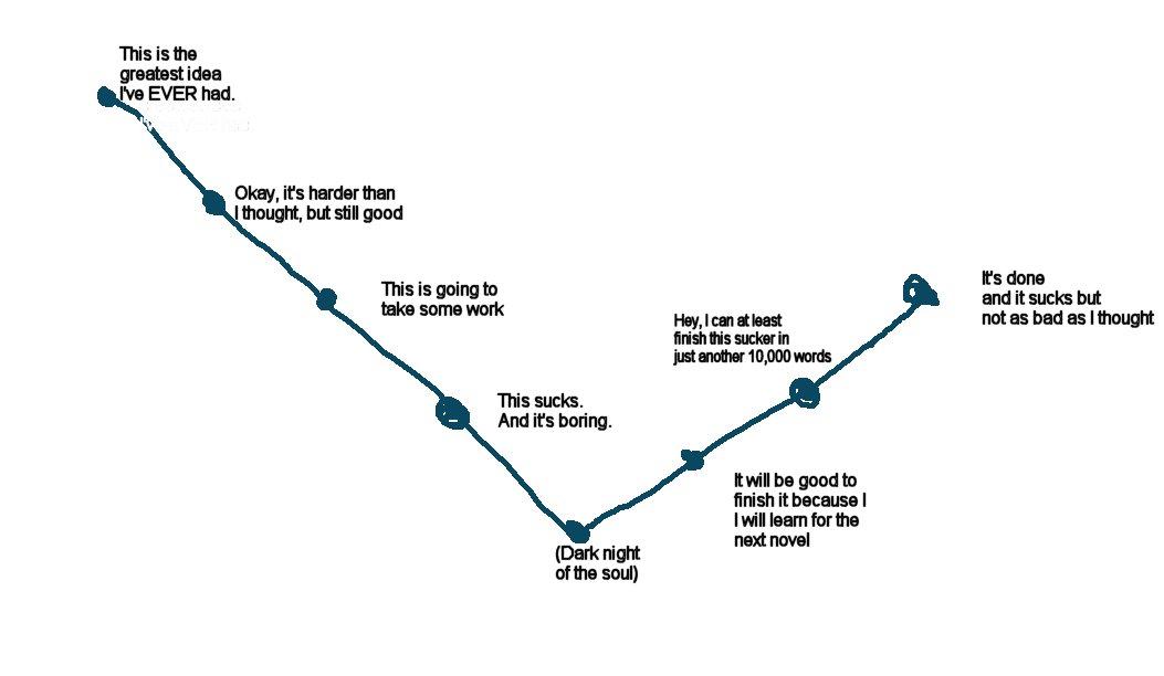 [novel+chart.jpg]