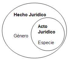 juridico com: