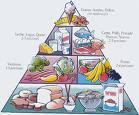 Consejos útiles sobre los alimentos