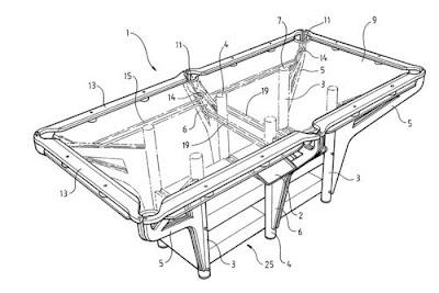 Invento nuevo: Mesa de billar transparente
