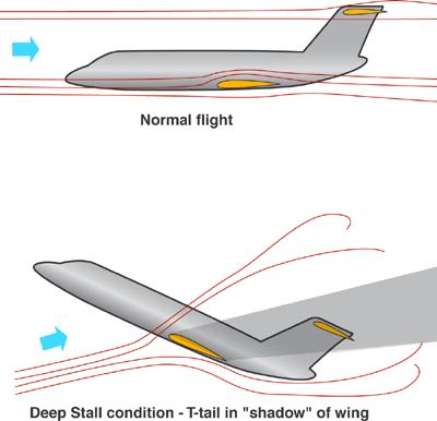 21 cosas que deberían saber sobre los vuelos comerciales