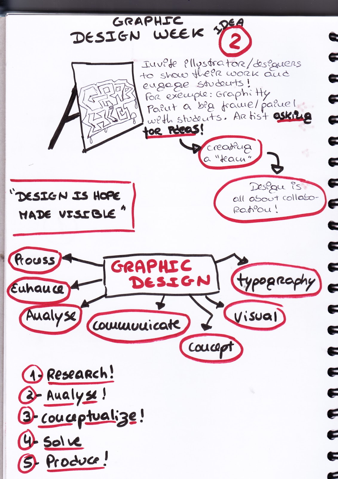 Mariana Design Research Methods Rsa Project Ideas