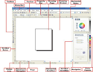 Interface CorelDraw