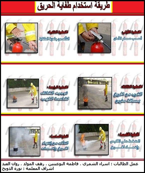 Teacђ Fiyae Safetch طريقة استخدام طفاية الحريق بالصور والفيديو