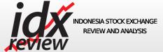 IDX Review