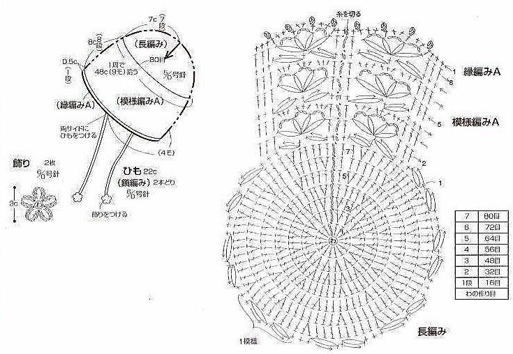 Схема вязания чепчика для новорожденного крючком 41