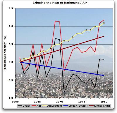 bringing-the-heat-to-kathmandu.jpg
