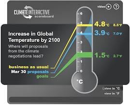 The Climate Scoreboard
