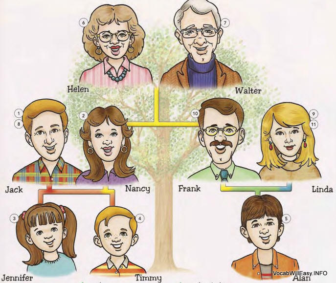 family of law Family law, legal prescriptions dealing with marriage, divorce, the status of children, inheritance, and related matters i in zoroastrianism ii in islam iii in.
