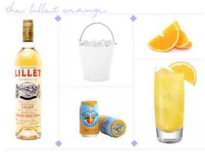 Add 1 ounce Lillet Blanc, 1 ounce fresh orange juice, 1/2 ounce orange ...