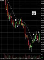 ES Trades, June 10, 2009