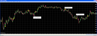 11/13/09 ES Trades