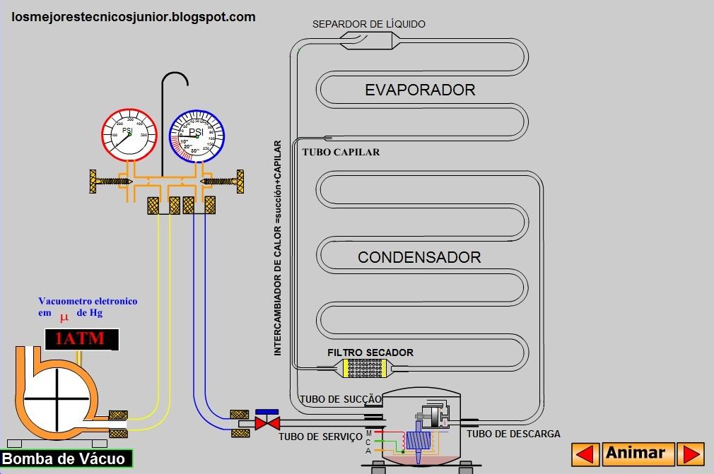 Circuito Basico De Refrigeracion : Carga de refrigerante a una refrigeradora circuito