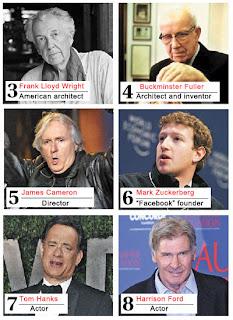 10 najbogatijih ljudi na svetu