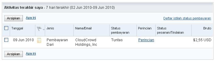 Bukti Pembayaran CloudCrowd