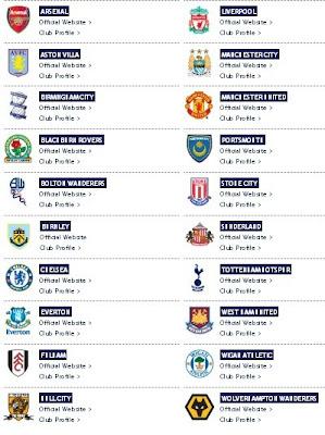 Jadwal Liga Inggris Lengkap EPL 2010