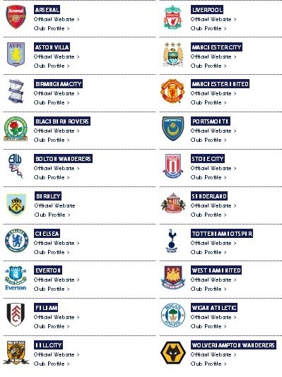 Republik Master Oos: Jadwal Liga Inggris Lengkap EPL 2010