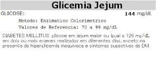 Exame glicemia pos prandial