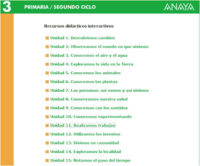 CONOCIMIENTO DEL MEDIO ANAYA 3º