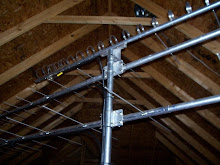Indoor Antenna Farm