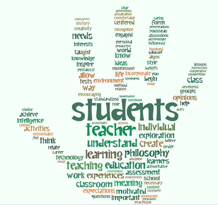 pioneers of educational philosophy Teaching history for me, then, hinges on the balance between teaching content and teaching skills the two, of course, are related: historical inquiry involves the .