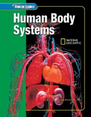 systems of body. systems of ody.