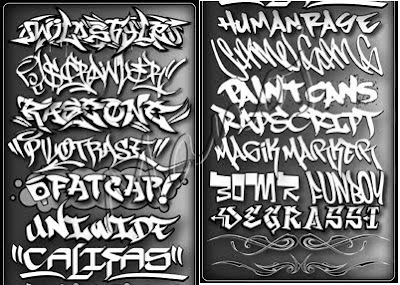 Perfect History Graffiti Fonts | Graffiti Alphabet | Graffiti Letters