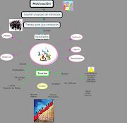 Aspectos fundamentales de la motivacion. Publicado por EMPRENDEDORES3R en . imagen