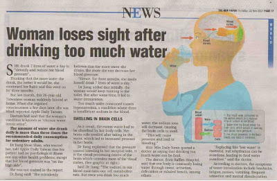 newspaper cutting: Woman loses sight after drinking too much water