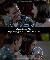 Best Movie Mistakes